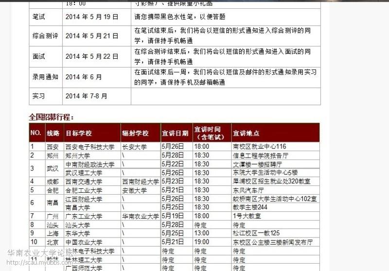 溢达集团2014年暑期大三实习生招聘简章